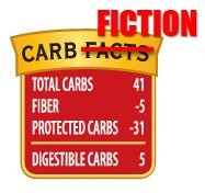 Dreamfield Low Carb Fiction