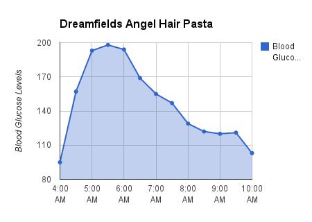 chart_11
