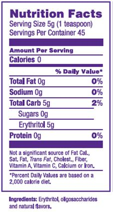 Calories in erythritol