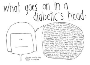 Diabetic's Head